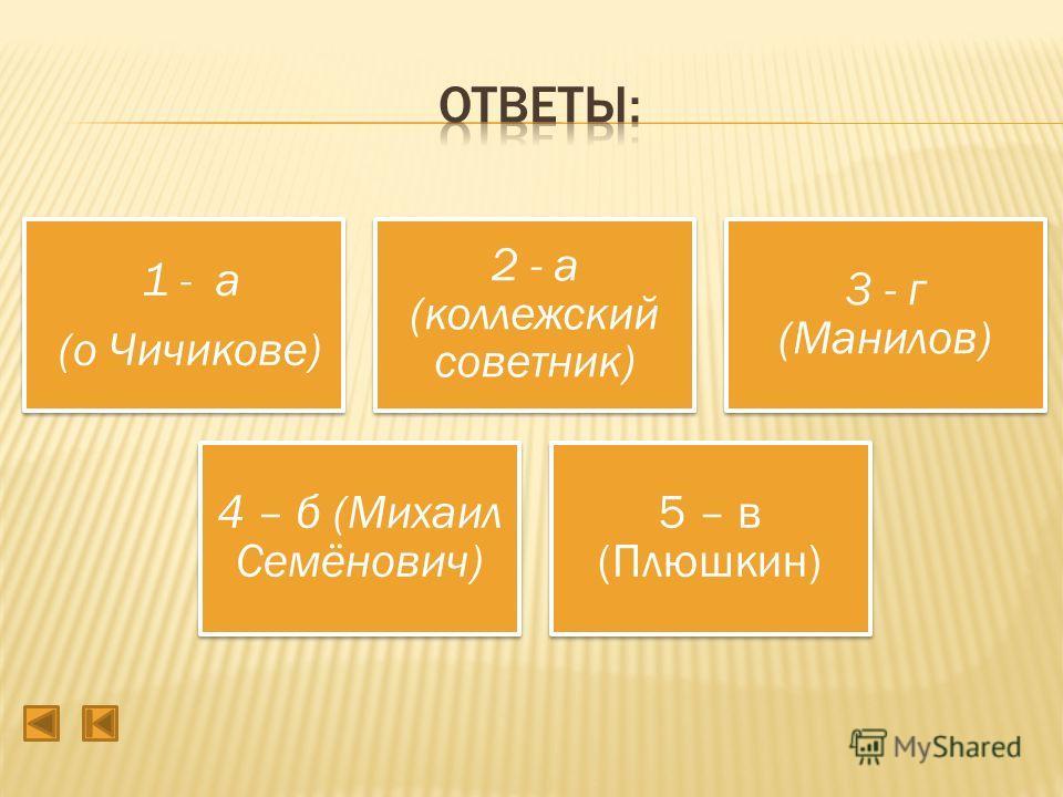 1 - а (о Чичикове) 2 - а (коллежский советник) 3 - г (Манилов) 4 – б (Михаил Семёнович) 5 – в (Плюшкин)