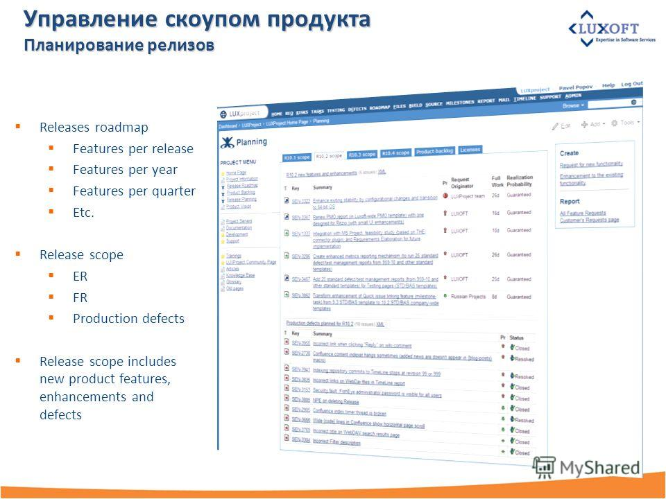 Управление скоупом продукта Планирование релизов Releases roadmap Features per release Features per year Features per quarter Etc. Release scope ER FR Production defects Release scope includes new product features, enhancements and defects