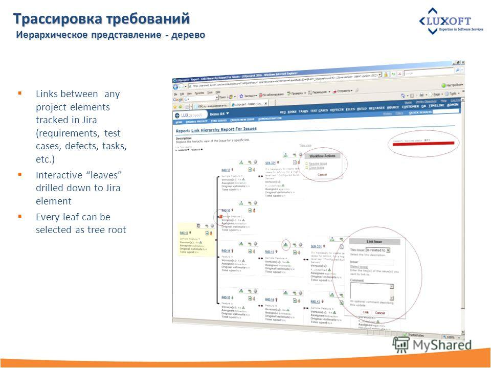 Трассировка требований Иерархическое представление - дерево Links between any project elements tracked in Jira (requirements, test cases, defects, tasks, etc.) Interactive leaves drilled down to Jira element Every leaf can be selected as tree root