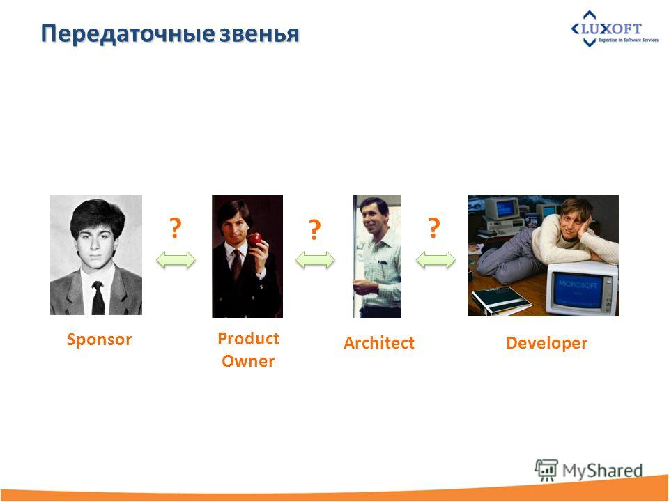 Передаточные звенья ? ? ? Sponsor Product Owner ArchitectDeveloper