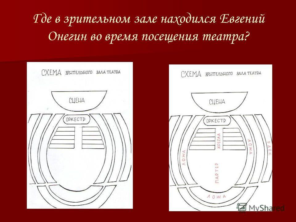 Где в зрительном зале находился Евгений Онегин во время посещения театра?