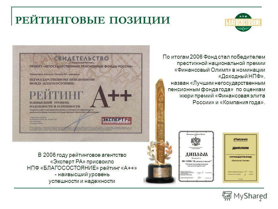 4 РЕЙТИНГОВЫЕ ПОЗИЦИИ По итогам 2006 Фонд стал победителем престижной национальной премии «Финансовый Олимп» в номинации «Доходный НПФ», назван «Лучшим негосударственным пенсионным фонда года» по оценкам жюри премий «Финансовая элита России» и «Компа