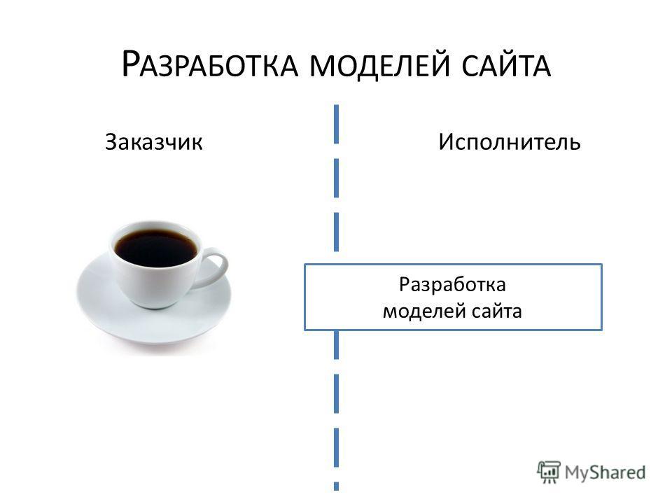 Р АЗРАБОТКА МОДЕЛЕЙ САЙТА ЗаказчикИсполнитель Разработка моделей сайта