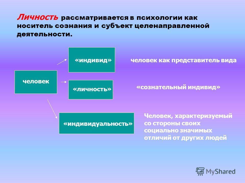 Оглавление: 1. Понятие личности в психологии. 2. Когнитивные процессы личности. 3. Индивидуально-психологические свойства личности3. Индивидуально-психологические свойства личности 4. Личностные качества учителя - руководителя.4. Личностные качества