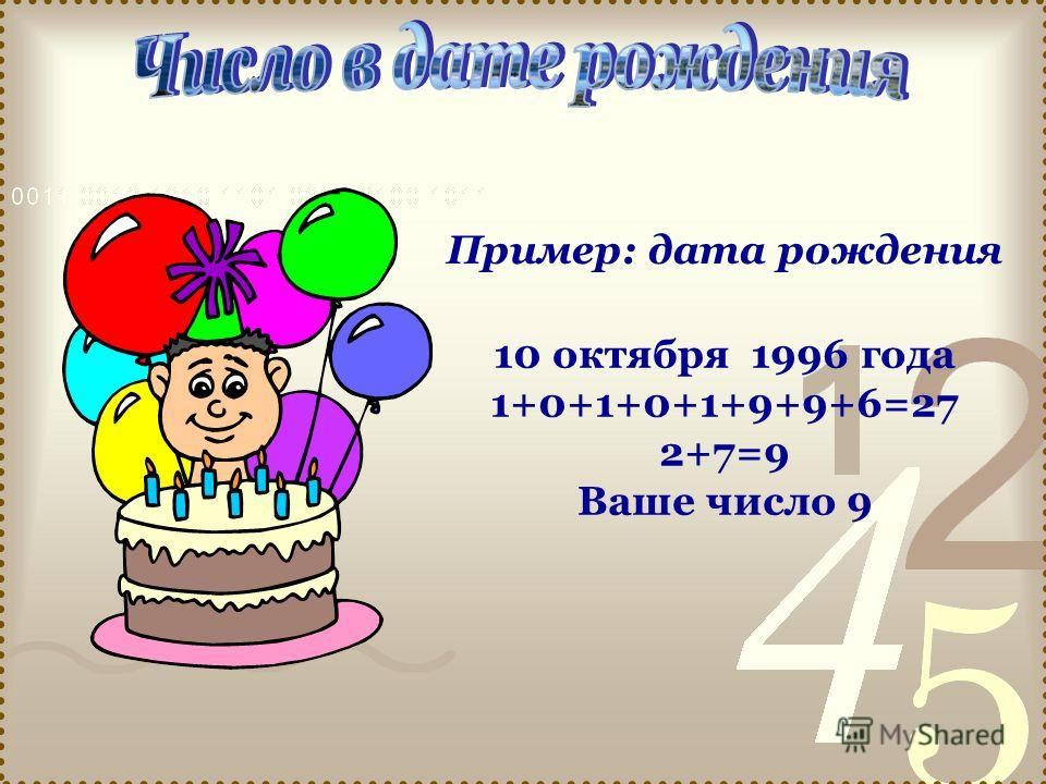 Пример: дата рождения 10 октября 1996 года 1+0+1+0+1+9+9+6=27 2+7=9 Ваше число 9