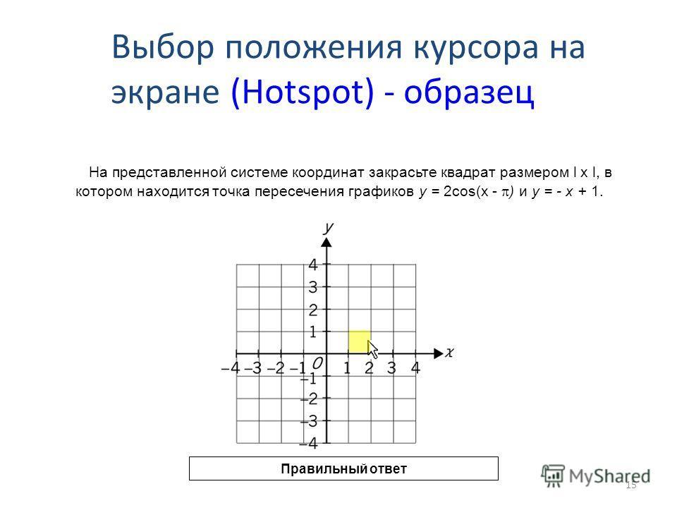 15 На представленной системе координат закрасьте квадрат размером l x l, в котором находится точка пересечения графиков y = 2cos(x - ) и y = - x + 1. Выбор положения курсора на экране (Hotspot) - образец Правильный ответ