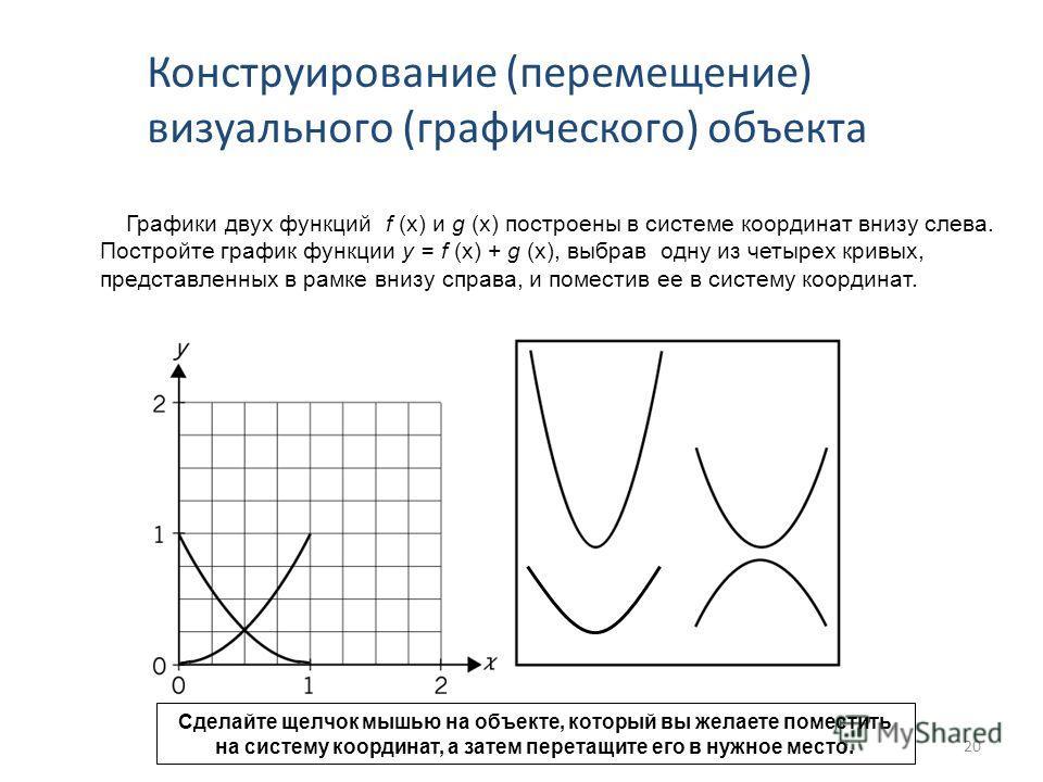 20 Графики двух функций f (x) и g (x) построены в системе координат внизу слева. Постройте график функции y = f (x) + g (x), выбрав одну из четырех кривых, представленных в рамке внизу справа, и поместив ее в систему координат. Конструирование (перем