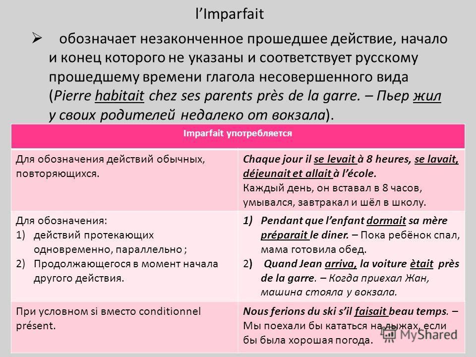 lImparfait обозначает незаконченное прошедшее действие, начало и конец которого не указаны и соответствует русскому прошедшему времени глагола несовершенного вида (Pierre habitait chez ses parents près de la garre. – Пьер жил у своих родителей недале