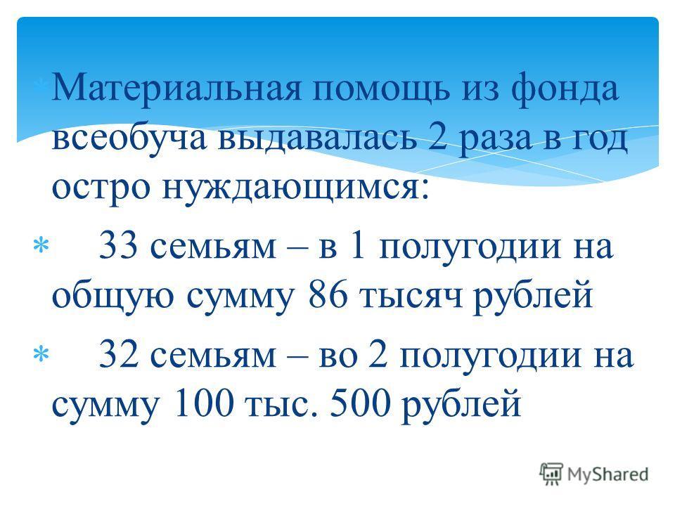 Материальная помощь из фонда всеобуча выдавалась 2 раза в год остро нуждающимся: 33 семьям – в 1 полугодии на общую сумму 86 тысяч рублей 32 семьям – во 2 полугодии на сумму 100 тыс. 500 рублей