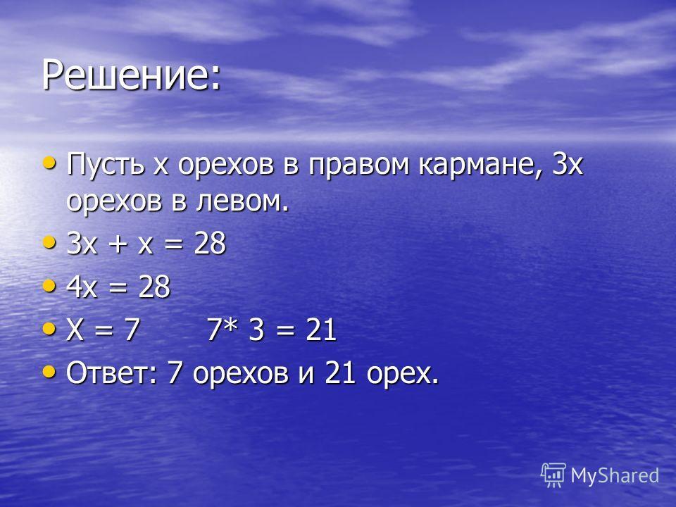 Решение: Пусть х орехов в правом кармане, 3х орехов в левом. Пусть х орехов в правом кармане, 3х орехов в левом. 3х + х = 28 3х + х = 28 4х = 28 4х = 28 Х = 7 7* 3 = 21 Х = 7 7* 3 = 21 Ответ: 7 орехов и 21 орех. Ответ: 7 орехов и 21 орех.