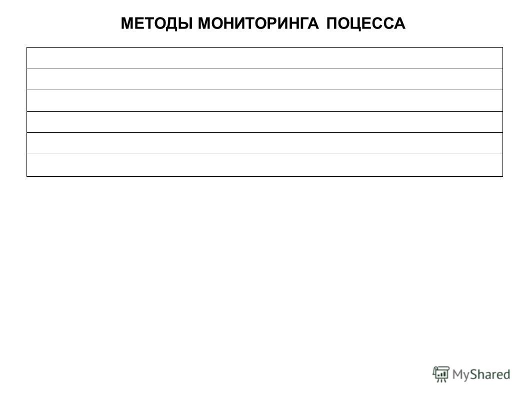 МЕТОДЫ МОНИТОРИНГА ПОЦЕССА