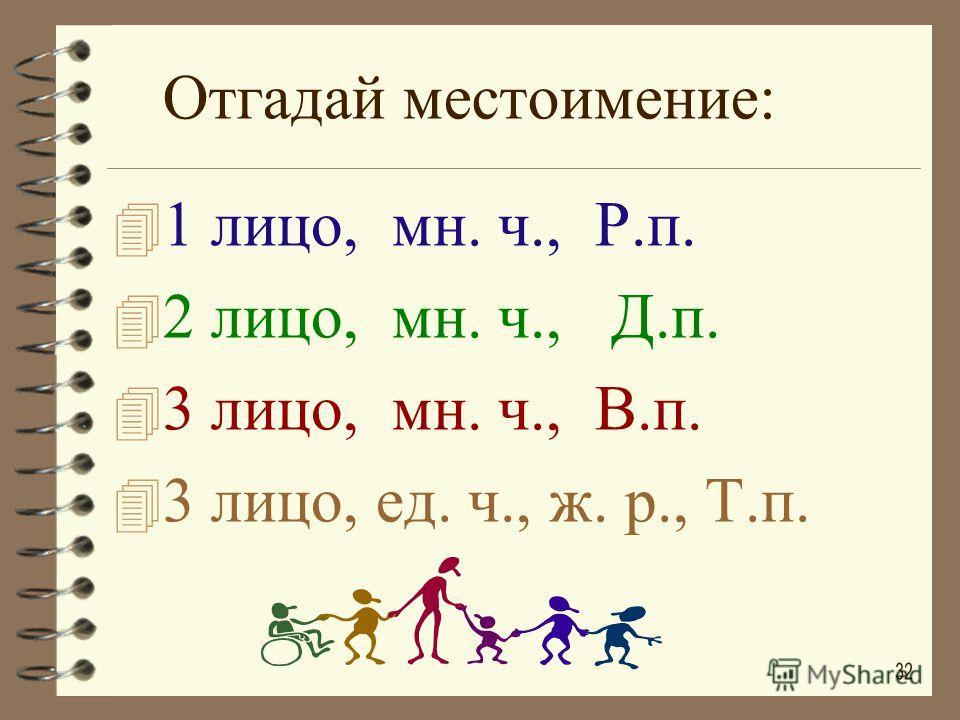 Проверьте себя: Она – 3л., ед.ч., ж.р., И.п. (перед) вами - 2л., мн.ч., Т.п. (в) неё - 3л., ед. ч., ж.р., В.п.