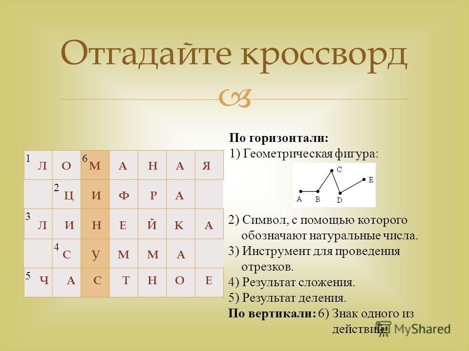 Отгадайте кроссворд 1 6 2 3 4 5 По горизонтали: 1) Геометрическая фигура: 2) Символ, с помощью которого обозначают натуральные числа. 3) Инструмент для проведения отрезков. 4) Результат сложения. 5) Результат деления. По вертикали: 6) Знак одного из