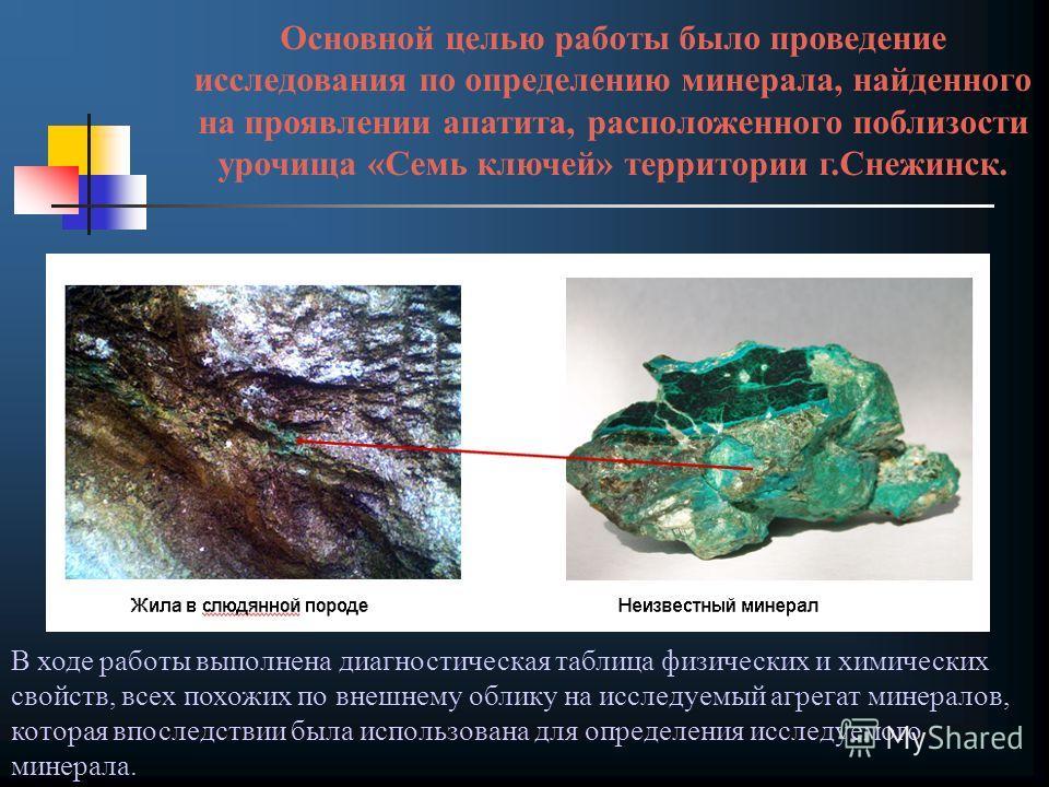 Основной целью работы было проведение исследования по определению минерала, найденного на проявлении апатита, расположенного поблизости урочища «Семь ключей» территории г.Снежинск. В ходе работы выполнена диагностическая таблица физических и химическ