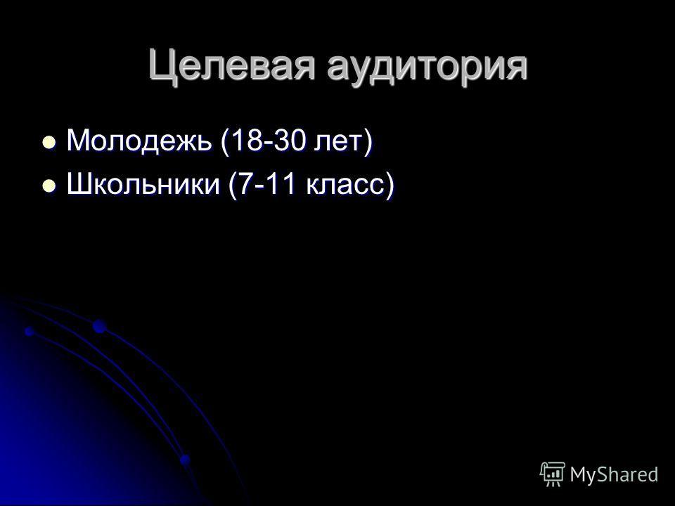 Целевая аудитория Молодежь (18-30 лет) Молодежь (18-30 лет) Школьники (7-11 класс) Школьники (7-11 класс)