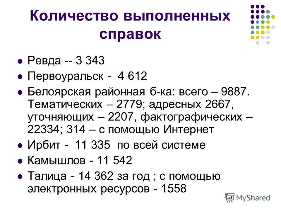 Количество выполненных справок Ревда -- 3 343 Первоуральск - 4 612 Белоярская районная б-ка: всего – 9887. Тематических – 2779; адресных 2667, уточняющих – 2207, фактографических – 22334; 314 – с помощью Интернет Ирбит - 11 335 по всей системе Камышл