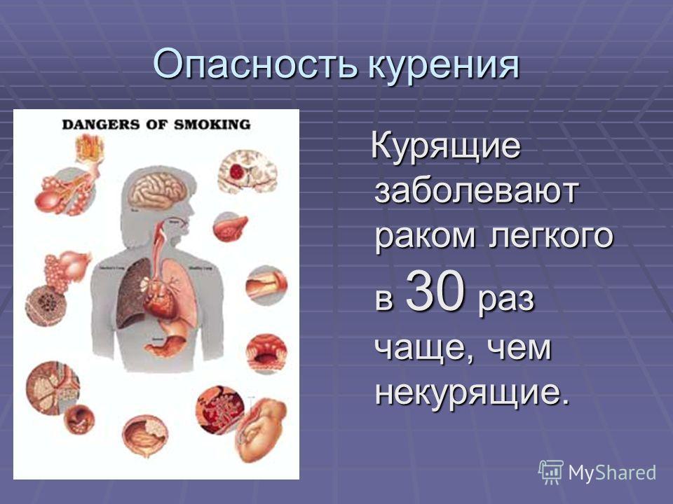 Опасность курения Курящие заболевают раком легкого в 30 раз чаще, чем некурящие. Курящие заболевают раком легкого в 30 раз чаще, чем некурящие.