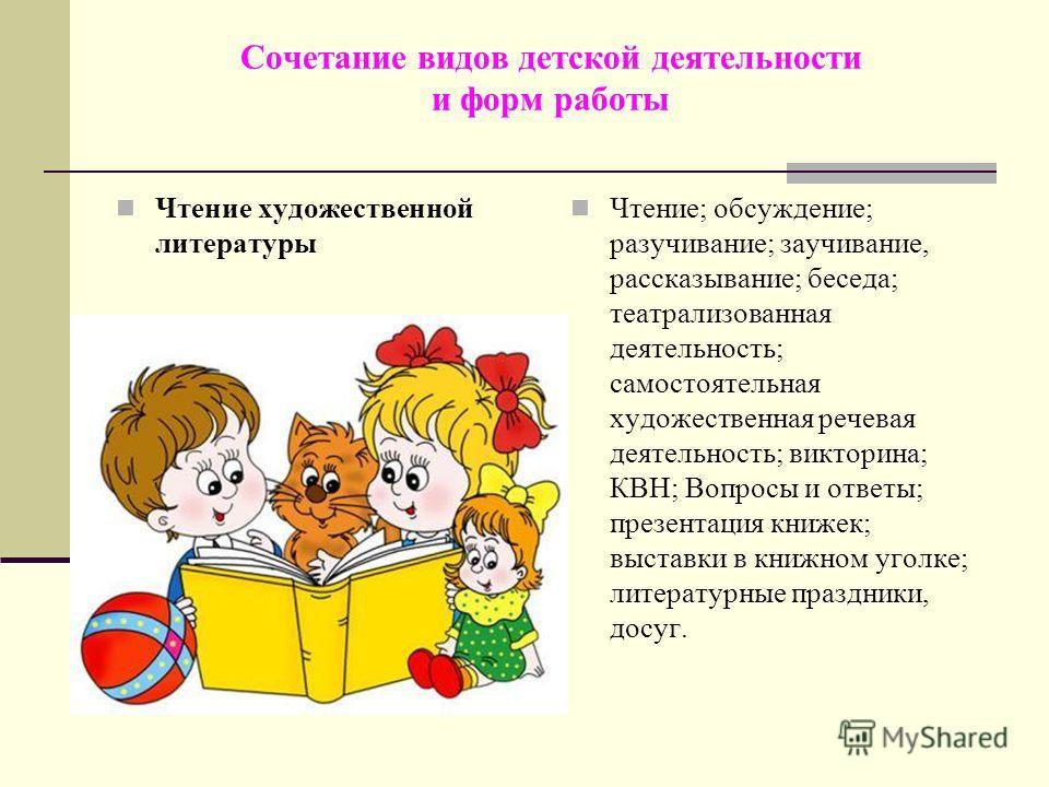 Сочетание видов детской деятельности и форм работы Музыкально- художественная Слушание; исполнение; импровизация; экспериментирование; музыкально-дидактические игры