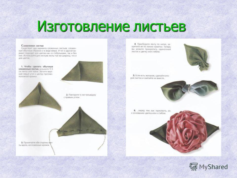 Изготовление листьев Изготовление листьев