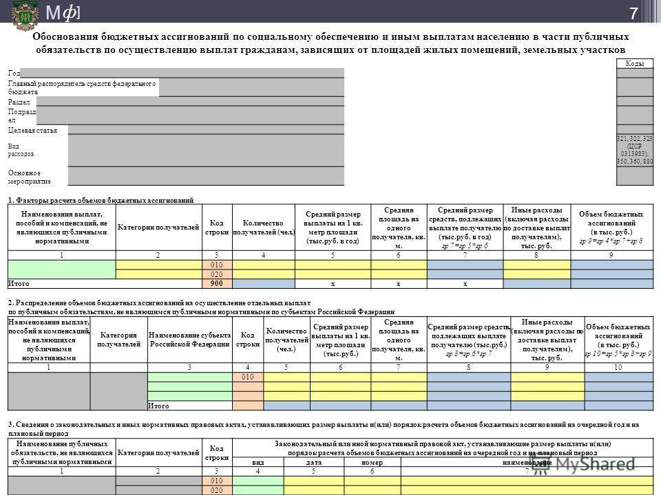 М ] ф 7 Обоснования бюджетных ассигнований по социальному обеспечению и иным выплатам населению в части публичных обязательств по осуществлению выплат гражданам, зависящих от площадей жилых помещений, земельных участков Коды Год Главный распорядитель