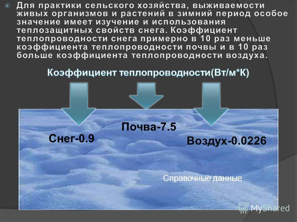Снег-0.9 Почва-7.5 Воздух-0.0226 Справочные данные