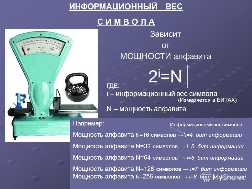 ИНФОРМАЦИОННЫЙ ВЕС С И М В О Л А Зависит от МОЩНОСТИ алфавита 2i=N2i=N ГДЕ: I – информационный вес символа N – мощность алфавита (Измеряется в БИТАХ) Например: Мощность алфавита N=16 символов i=4 бит информации Мощность алфавита N=32 символов i=5 бит