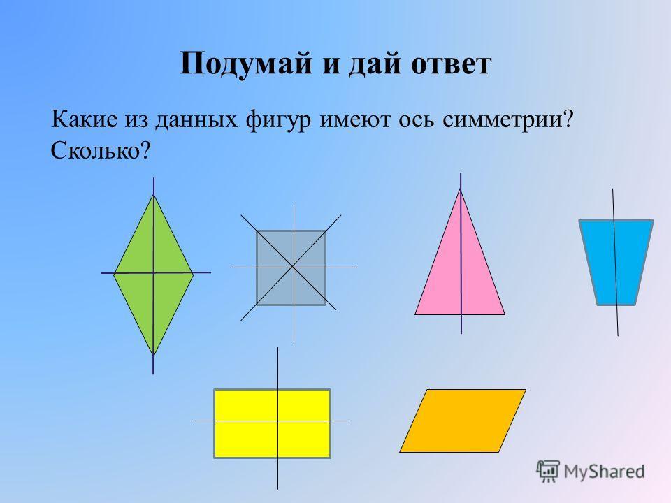 Подумай и дай ответ Какие из данных фигур имеют ось симметрии? Сколько?