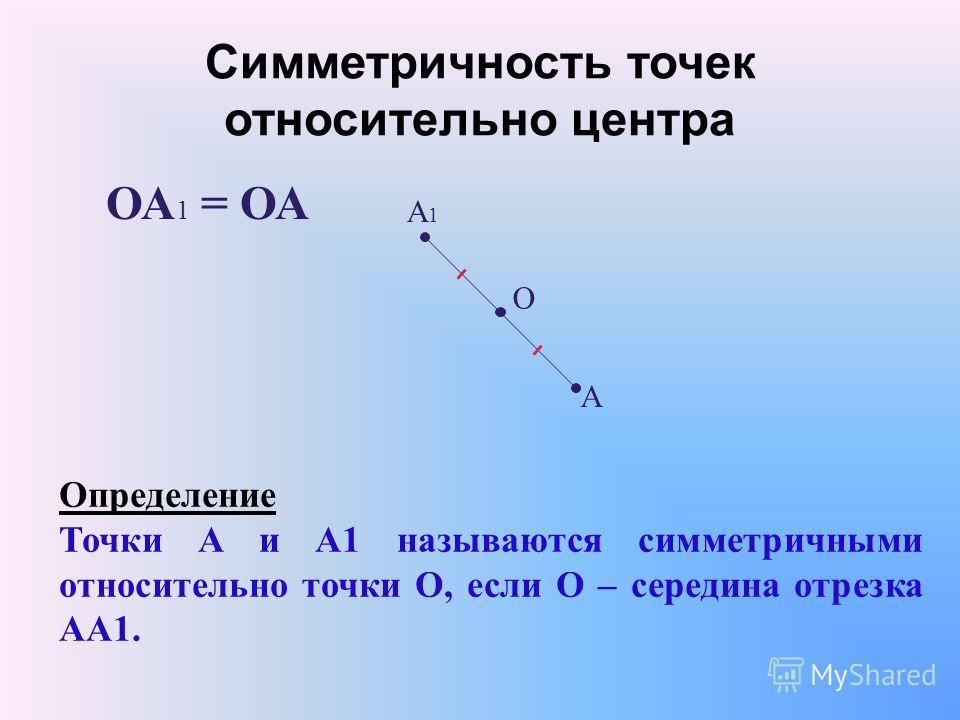 Симметричность точек относительно центра ОА 1 = ОА A O A1A1 Определение Точки A и A1 называются симметричными относительно точки О, если О – середина отрезка AA1.