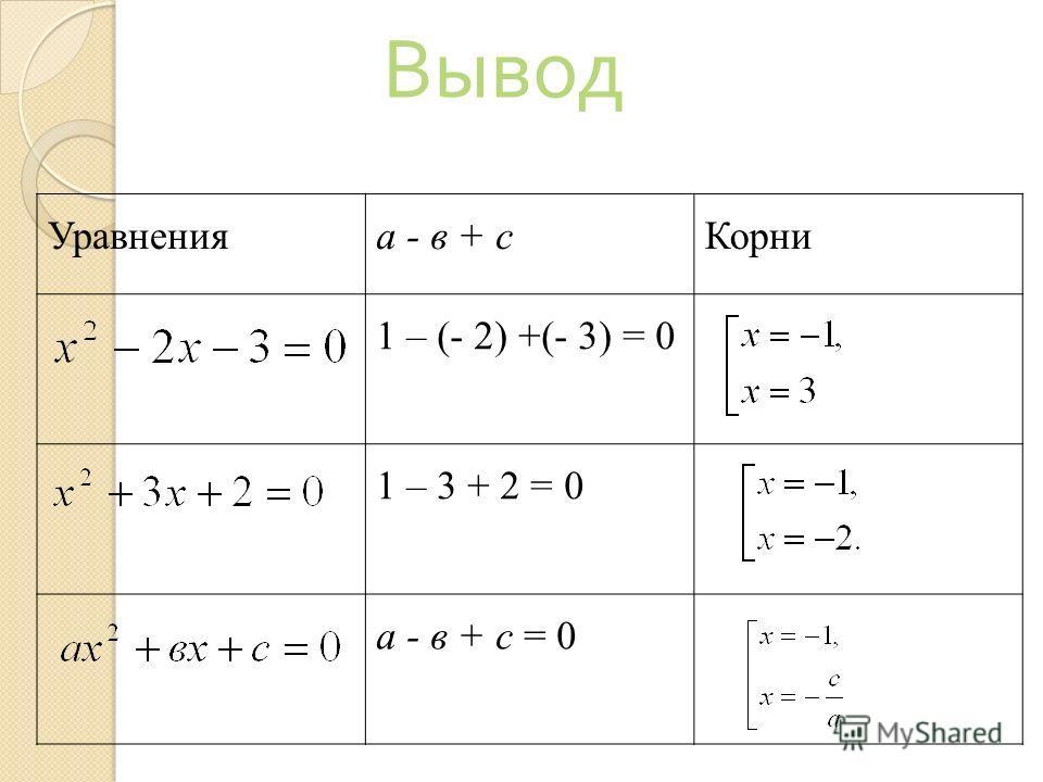 Уравненияа - в + сКорни 1 – (- 2) +(- 3) = 0 1 – 3 + 2 = 0 а - в + с = 0 Вывод