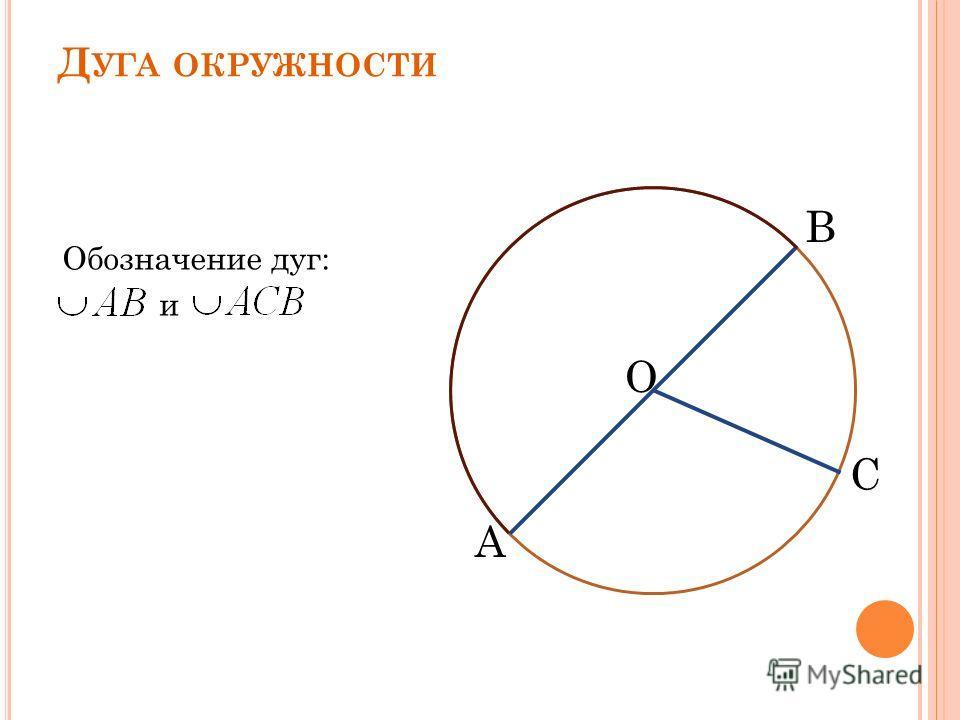 Д УГА ОКРУЖНОСТИ Обозначение дуг: и O B C A