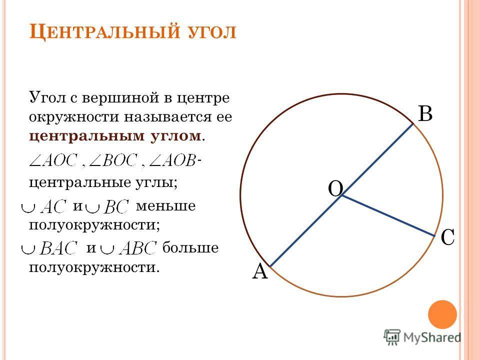 Ц ЕНТРАЛЬНЫЙ УГОЛ Угол с вершиной в центре окружности называется ее центральным углом. - центральные углы; и меньше полуокружности; и больше полуокружности. O B C A