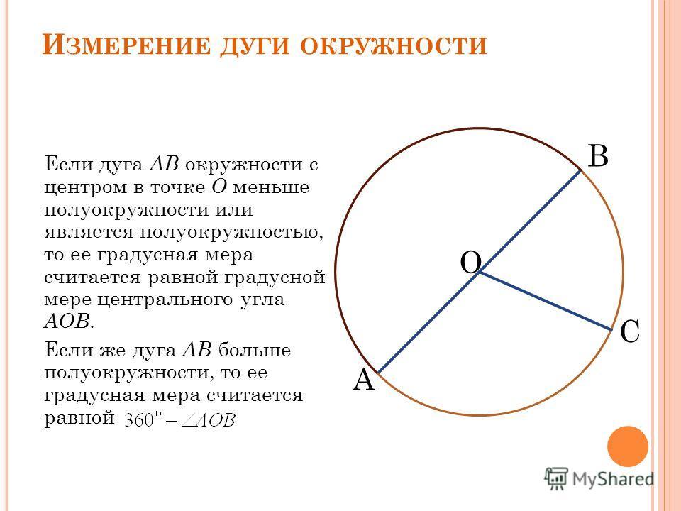 И ЗМЕРЕНИЕ ДУГИ ОКРУЖНОСТИ Если дуга АВ окружности с центром в точке О меньше полуокружности или является полуокружностью, то ее градусная мера считается равной градусной мере центрального угла АОВ. Если же дуга АВ больше полуокружности, то ее градус