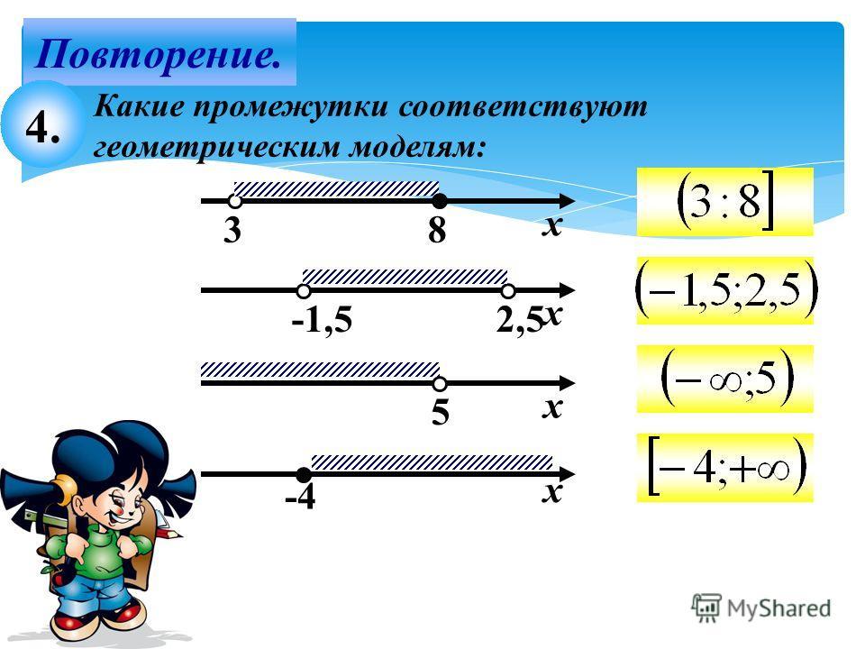 Повторение. 4. Какие промежутки соответствуют геометрическим моделям: х -4 2,5-1,5 х 5 х 38 х 4.