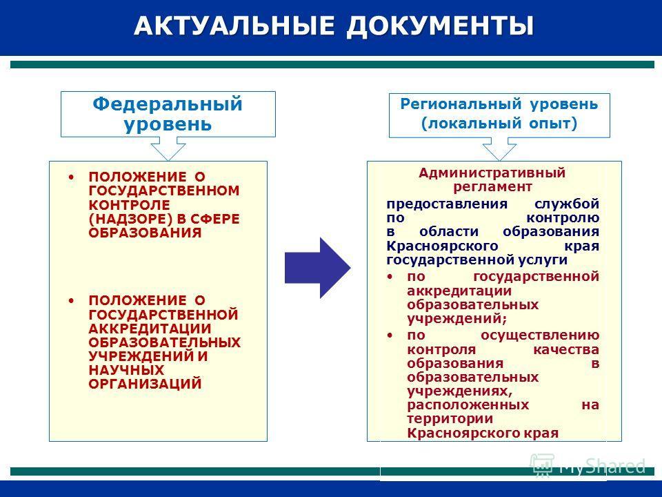 АКТУАЛЬНЫЕ ДОКУМЕНТЫ Федеральный уровень Региональный уровень (локальный опыт) ПОЛОЖЕНИЕ О ГОСУДАРСТВЕННОМ КОНТРОЛЕ (НАДЗОРЕ) В СФЕРЕ ОБРАЗОВАНИЯ ПОЛОЖЕНИЕ О ГОСУДАРСТВЕННОЙ АККРЕДИТАЦИИ ОБРАЗОВАТЕЛЬНЫХ УЧРЕЖДЕНИЙ И НАУЧНЫХ ОРГАНИЗАЦИЙ Административн
