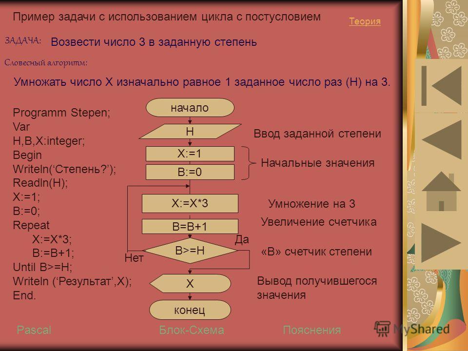 Пример задачи с использованием цикла с постусловием Возвести число 3 в заданную степень ЗАДАЧА: Словесный алгоритм: Умножать число Х изначально равное 1 заданное число раз (Н) на 3. начало Н B>=H X:=1 X:=X*3 конец Х Ввод заданной степени Начальные зн