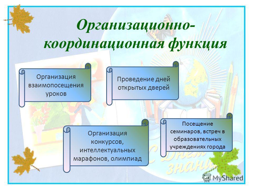 Организационно- координационная функция Организация взаимопосещения уроков Организация конкурсов, интеллектуальных марафонов, олимпиад Проведение дней открытых дверей Посещение семинаров, встреч в образовательных учреждениях города