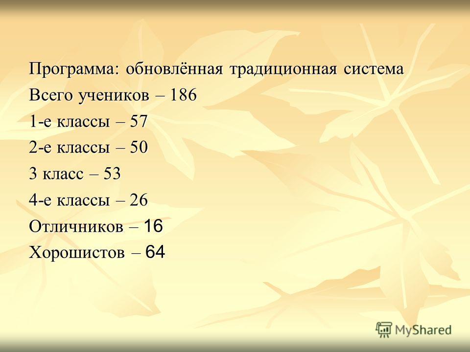 Программа: обновлённая традиционная система Всего учеников – 186 1-е классы – 57 2-е классы – 50 3 класс – 53 4-е классы – 26 Отличников – 16 Хорошистов – 64