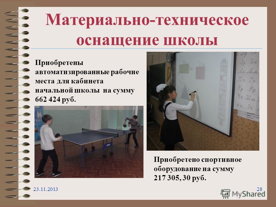 Материально-техническое оснащение школы 23.11.201328 Приобретены автоматизированные рабочие места для кабинета начальной школы на сумму 662 424 руб. Приобретено спортивное оборудование на сумму 217 305, 30 руб.