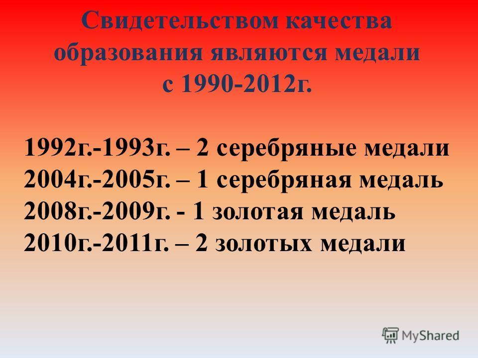 Свидетельством качества образования являются медали с 1990-2012г. 1992г.-1993г. – 2 серебряные медали 2004г.-2005г. – 1 серебряная медаль 2008г.-2009г. - 1 золотая медаль 2010г.-2011г. – 2 золотых медали