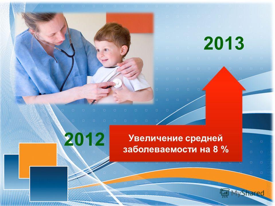 Увеличение средней заболеваемости на 8 % 2012 2013