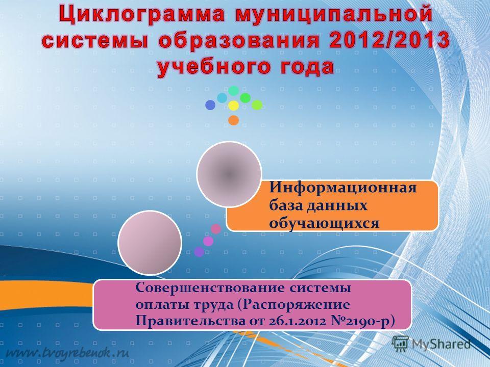 Совершенствование системы оплаты труда (Распоряжение Правительства от 26.1.2012 2190- р) Информационная база данных обучающихся