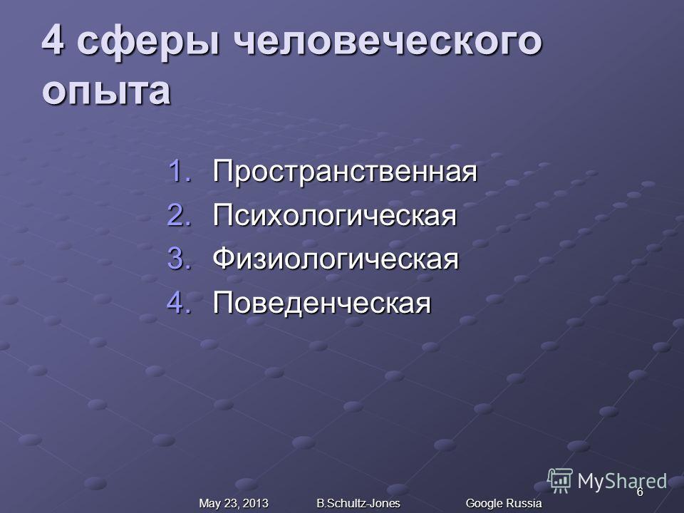 6 4 сферы человеческого опыта 1.Пространственная 2.Психологическая 3.Физиологическая 4.Поведенческая May 23, 2013 B.Schultz-Jones Google Russia