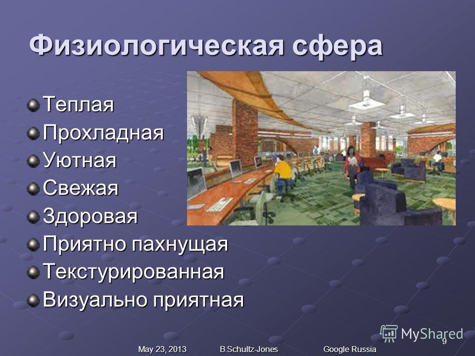 9 Физиологическая сфера ТеплаяПрохладнаяУютнаяСвежаяЗдоровая Приятно пахнущая Текстурированная Визуально приятная May 23, 2013 B.Schultz-Jones Google Russia
