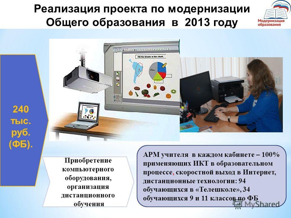 240 тыс. руб. (ФБ). Приобретение компьютерного оборудования, организация дистанционного обучения АРМ учителя в каждом кабинете – 100% применяющих ИКТ в образовательном процессе, скоростной выход в Интернет, дистанционные технологии: 94 обучающихся в