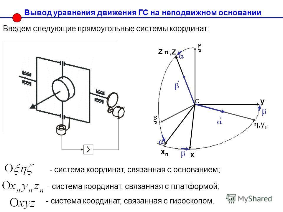 Вывод уравнения движения ГС на неподвижном основании Введем следующие прямоугольные системы координат: - система координат, связанная с основанием; - система координат, связанная с платформой; - система координат, связанная с гироскопом. О ζ y ξ Z пZ
