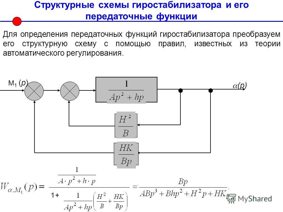 Структурные схемы гиростабилизатора и его передаточные функции М 1 (р) (р) Для определения передаточных функций гиростабилизатора преобразуем его структурную схему с помощью правил, известных из теории автоматического регулирования. 1+