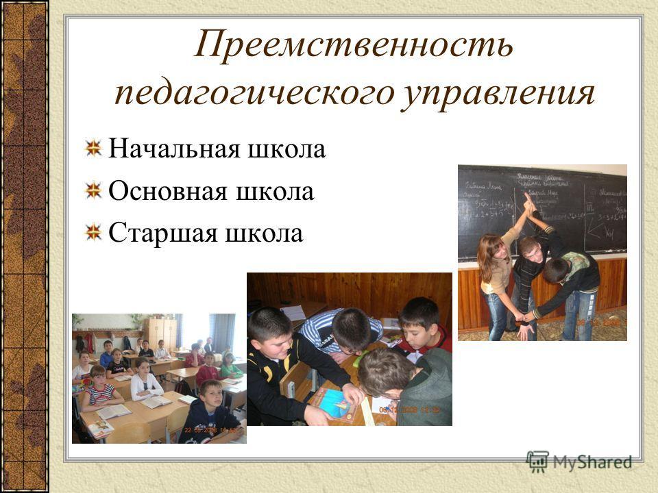 Преемственность педагогического управления Начальная школа Основная школа Старшая школа