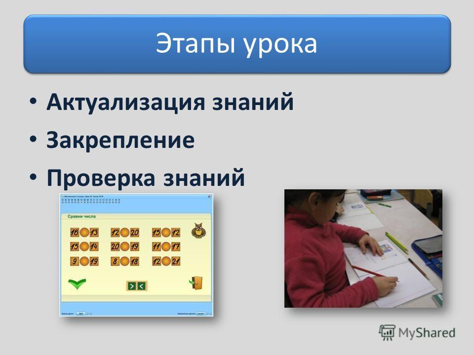 Этапы урока Актуализация знаний Закрепление Проверка знаний