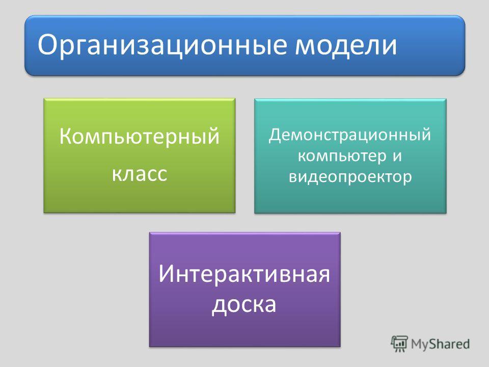 Организационные модели Компьютерный класс Демонстрационный компьютер и видеопроектор Интерактивная доска