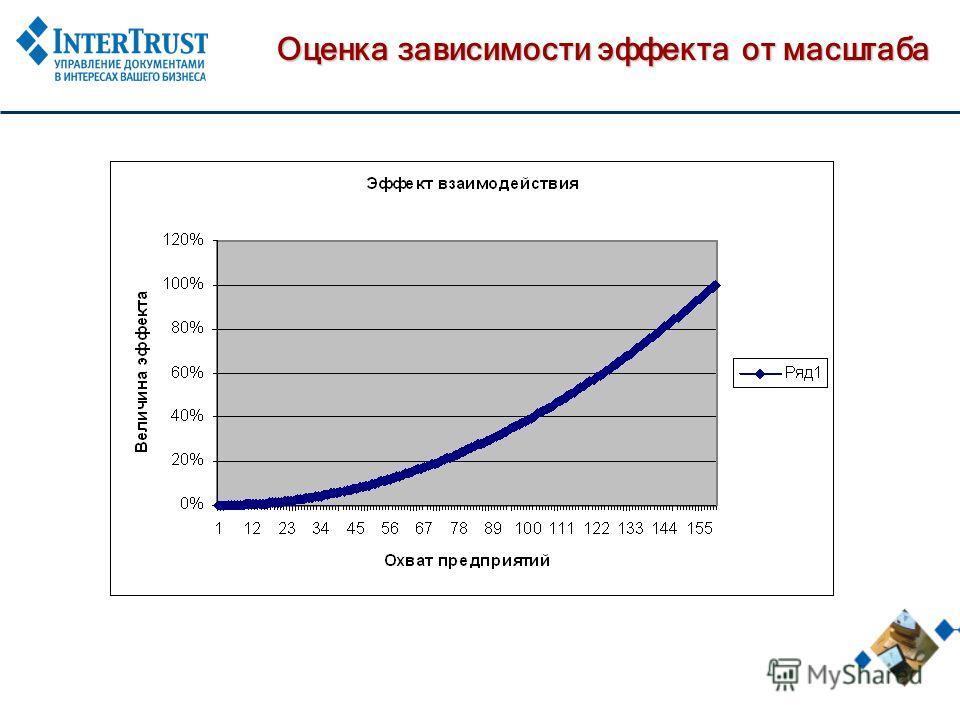 Оценка зависимости эффекта от масштаба